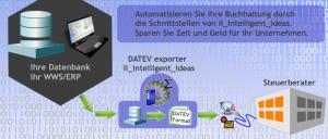 Datev Exporter