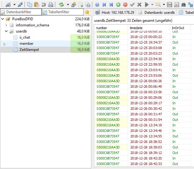 Tabellenaufbau des Zeiterfassungsterminals der SQL Datenbank